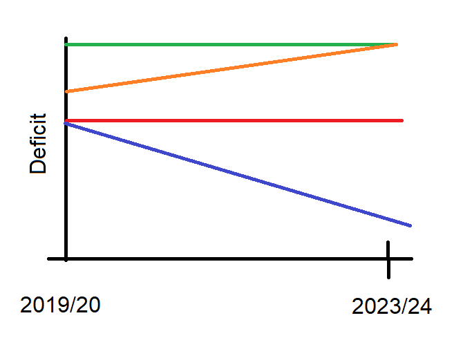 210223