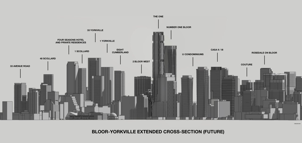 Bloor Yorkville Cross-Section.