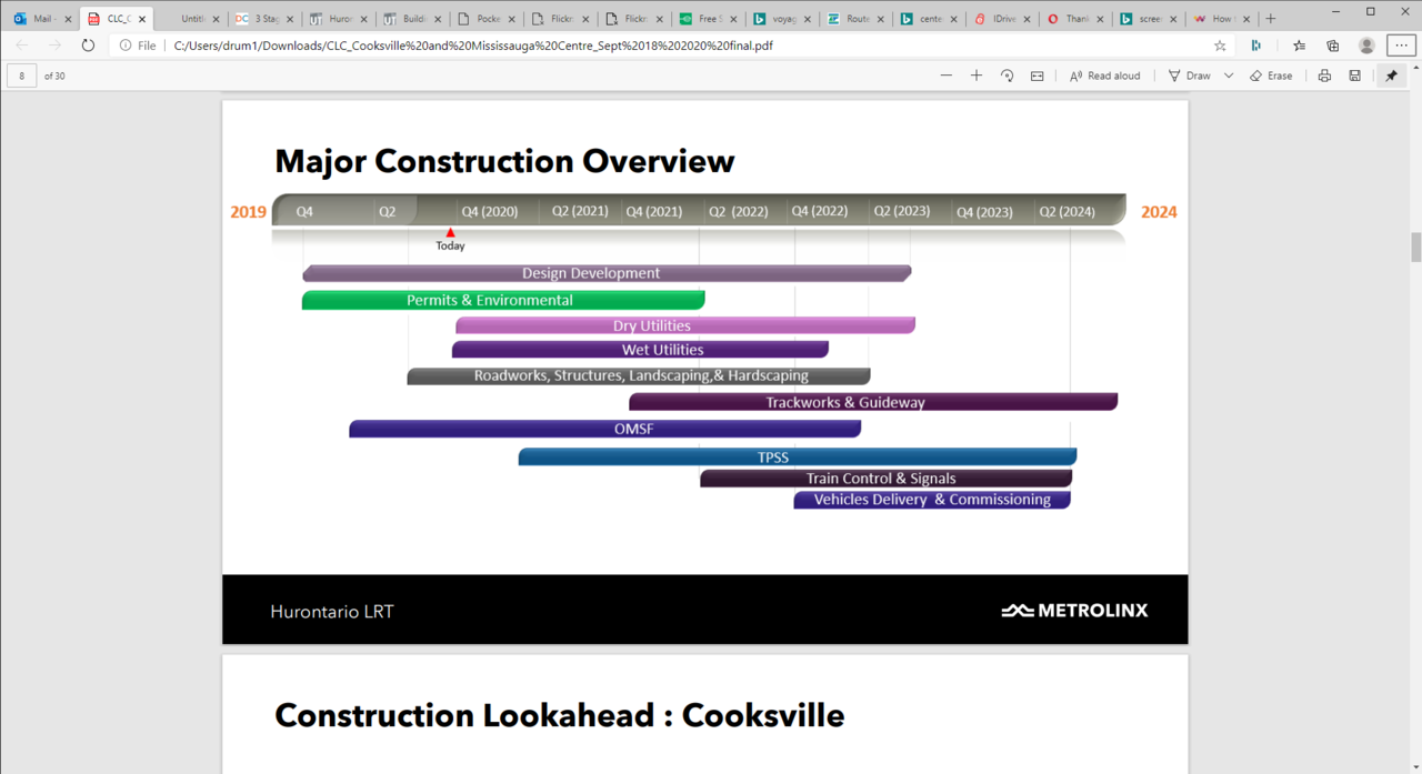 CLC_Cooksville and Mississauga Centre_Sept 18 2020 final.pdf and 16 more pages - Personal - Mi...png