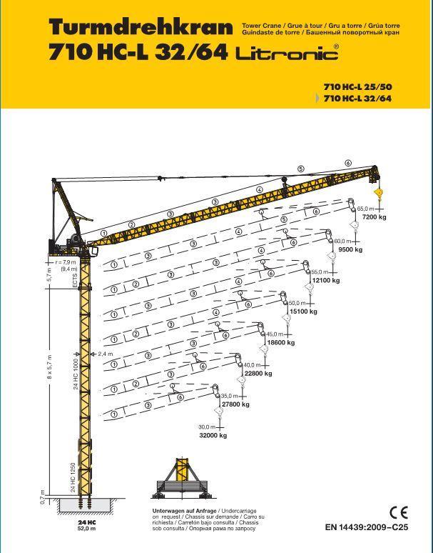 Crane Info.JPG
