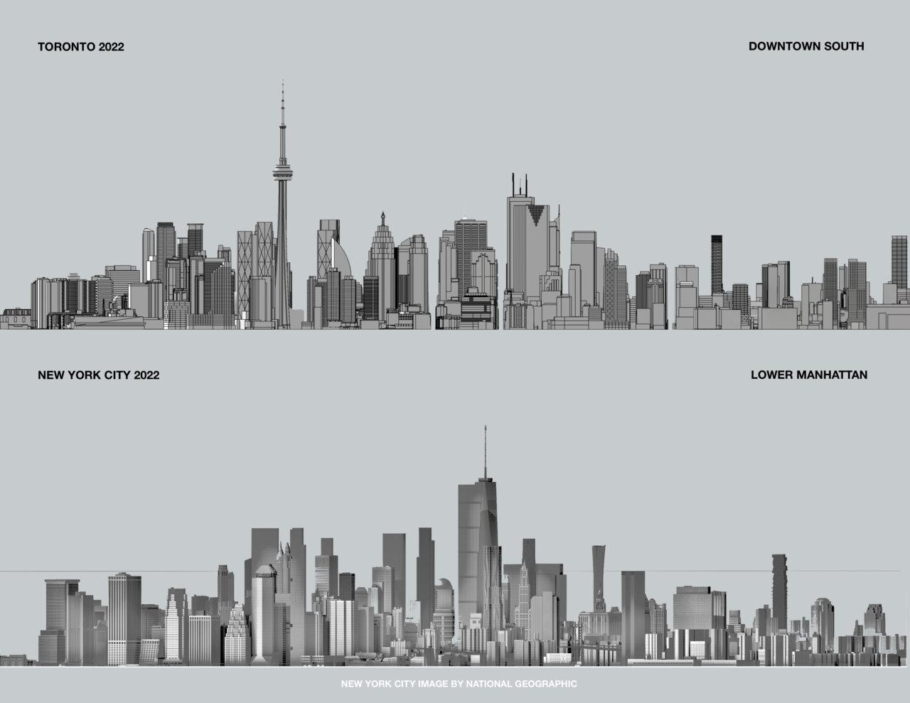 TO v NY 2022.