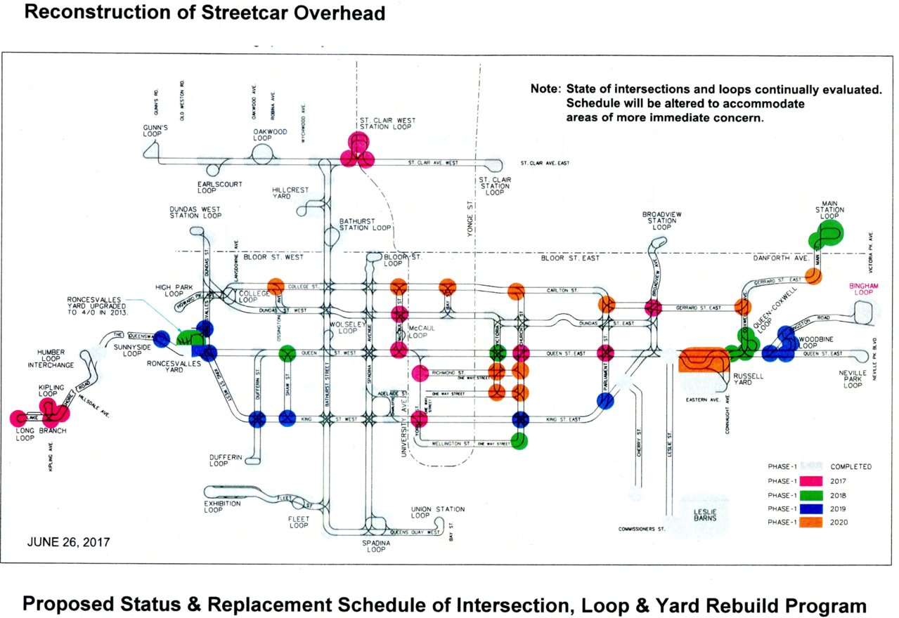 TTC: Flexity Streetcars Testing & Delivery (Bombardier) | Page 866