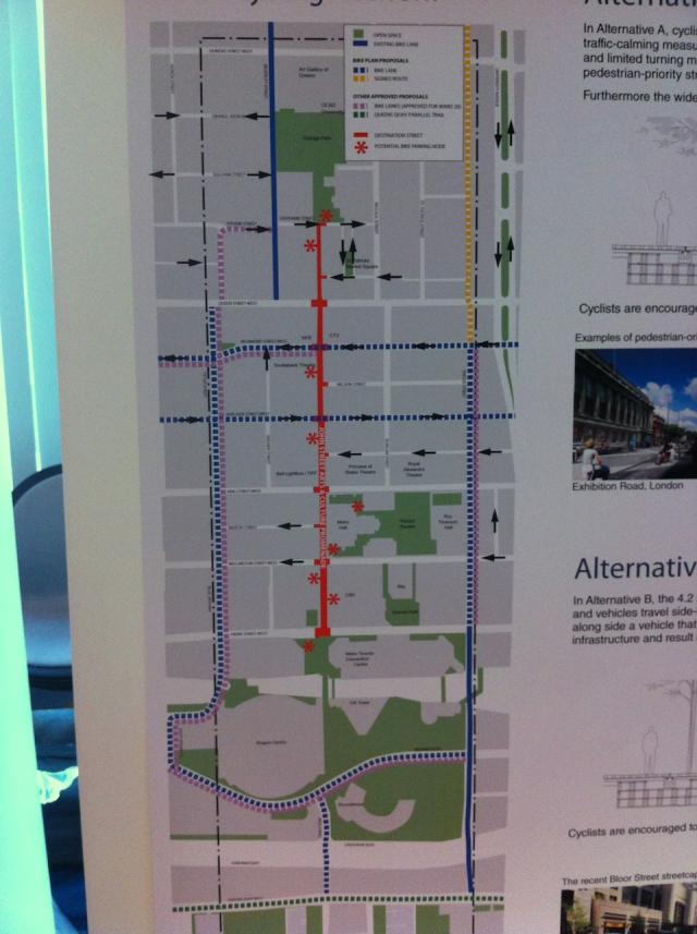 John Street revitalization open house, Proposed cycling network