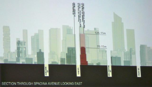 Second massing proposal 401-415 King Street West cross section spadina