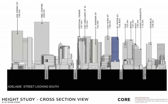 Noir condos 81-87 Peter Street Toronto street cross section
