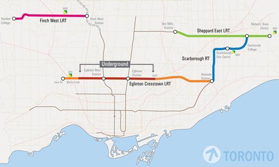 The Current Metrolinx/TTC Plan