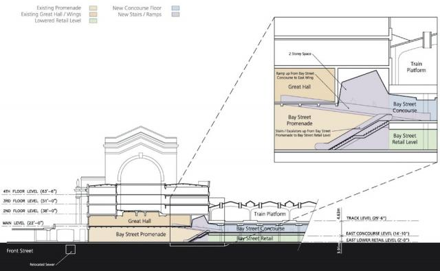 Union Station Revitalization Section, image courtesy of the City of Toronto