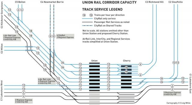 Toronto Union Station Rail Corridor Capacity Diagram