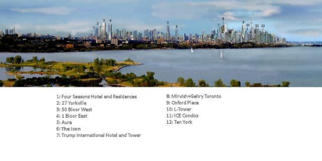 Labeled rendering of future Toronto skyline Upside-Down Marketing and Design