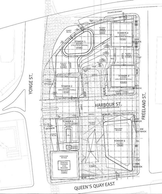 Site Plan for 1 & 7 Yonge Street redevelopment