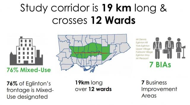Eglinton Connects Study Area stretches 19 kilometres. Image by City of Toronto.
