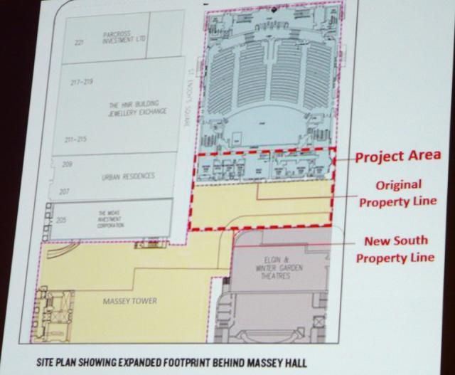 Ground plan, Massey Hall revitalization plan, Toronto