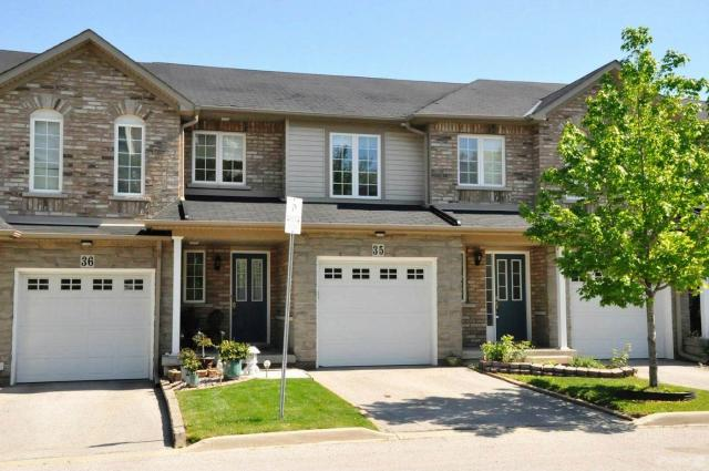 What Toronto's Median Sale Price Buys You in 5 Other Ontario Cities