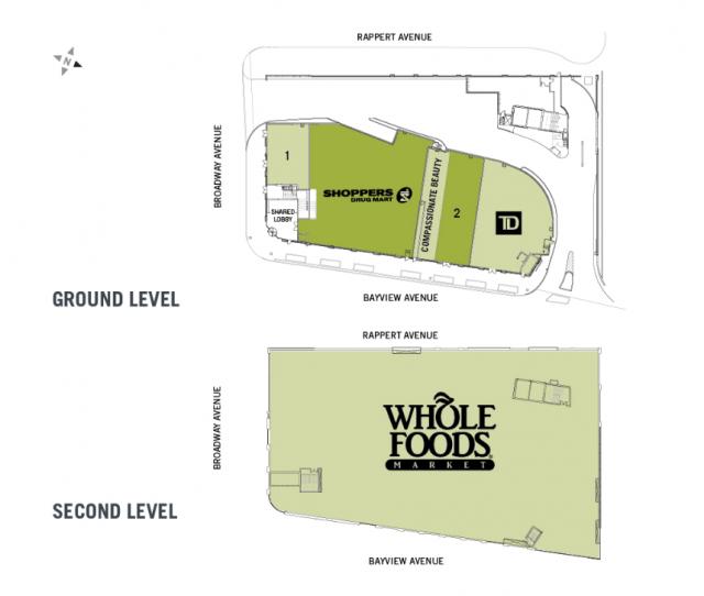 Whole Foods Toronto Bayview