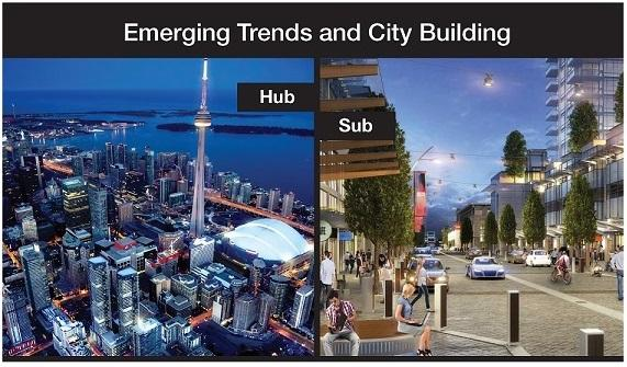 Urban Land Institute, Toronto Symposium 2015
