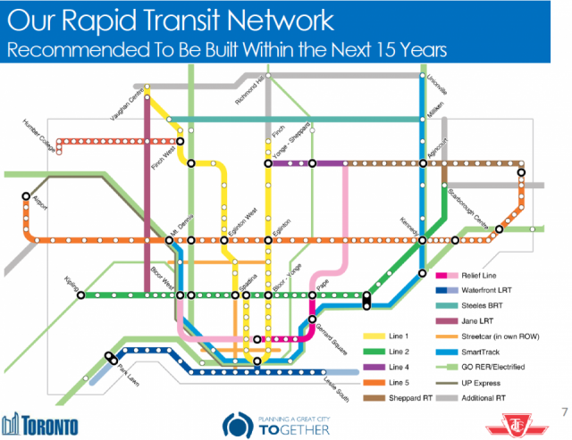 The 'dream network' for 2031 could feature a Bloor W to Sheppard relief line