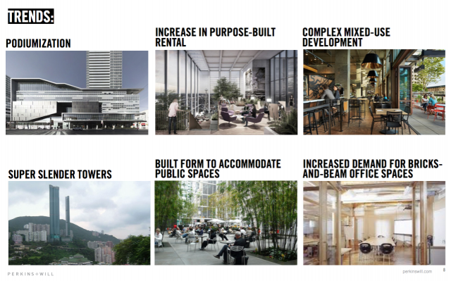 Some of the recent built form trends identified by the City, image via City of T