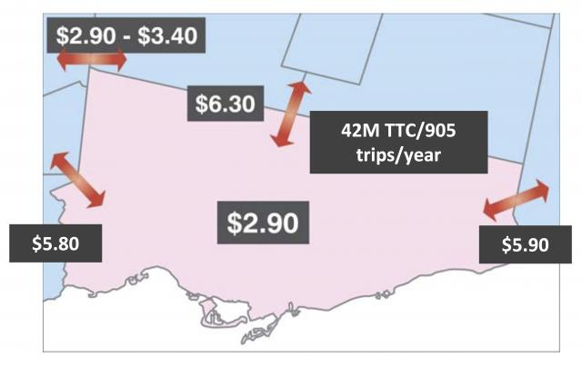 Cross-border fares for transferring to/from the TTC