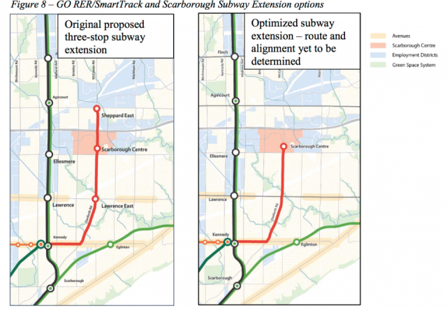 A comparison of the one-stop and three-stop subway extensions (preliminary visio