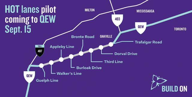 QEW HOT Lanes Pilot Project