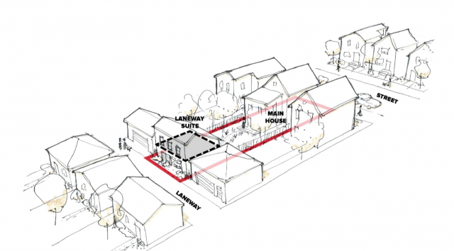 A graphic explains the nature of a laneway home, image via Evergreen Canada