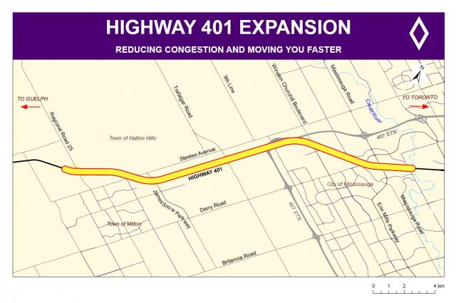 Scope of the Highway 401 Widening, from the Credit River to Highway 25