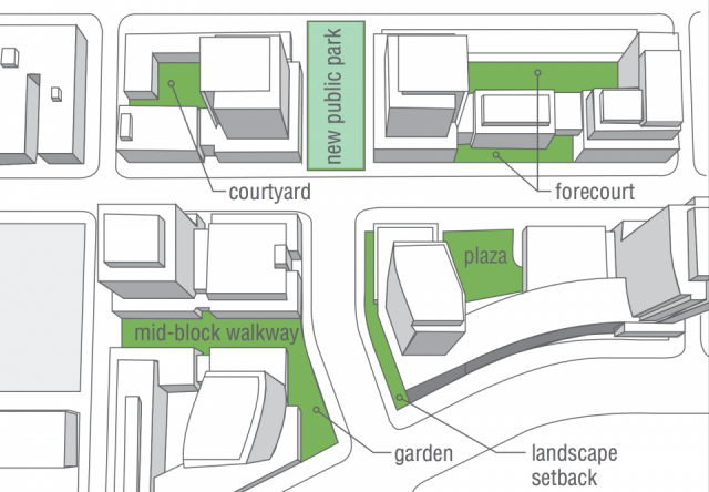 A conceptual network of urban green space, image via City of Toronto