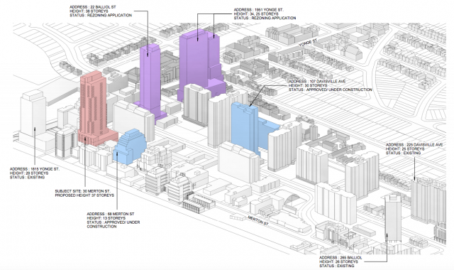 Context surrounding 30 Merton along Merton Street, image via submission to the C