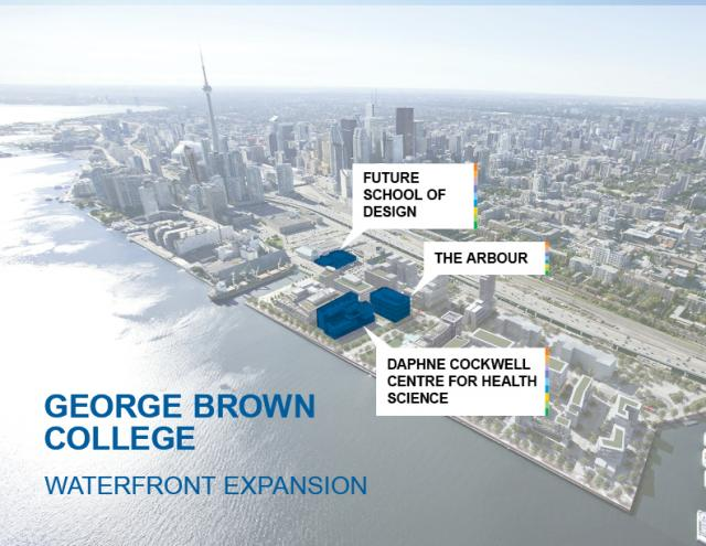 George Brown College Waterfront Campus, The Arbour, Toronto
