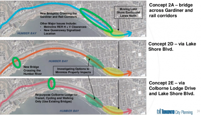 Options for the Humber Bay Link