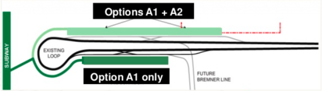 Options A1 and A2 for the Union Loop reconstruction