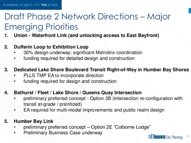 The emerging priorities of the Waterfront Transit Reset