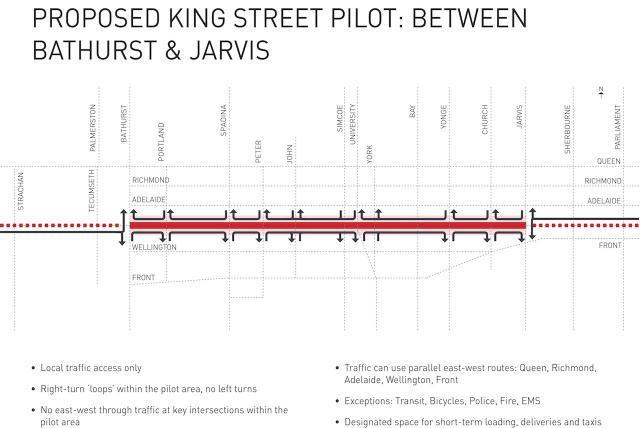 The extent of the King Street Pilot Study, from Bathurst to Jarvis