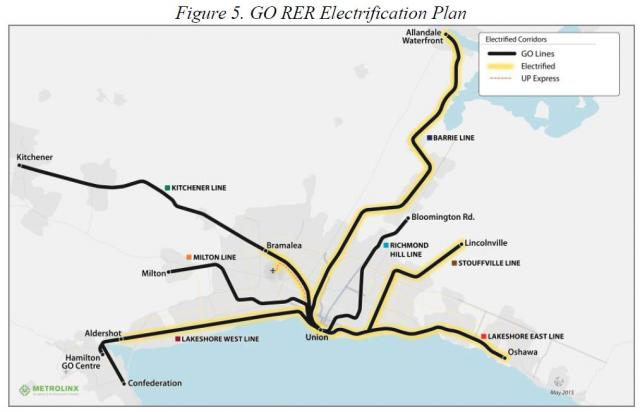 Metrolinx's GO RER Electrification Plan, with the Milton Line not included