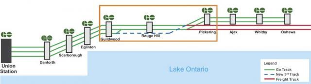 Track diagram of Lakeshore East, showing the Study Area and 3rd Track