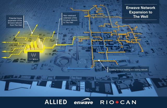 Enwave, Allied, RioCan, Diamond Corp, Tridel