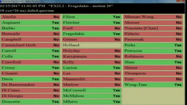 The Feb 15, 2017 Council vote