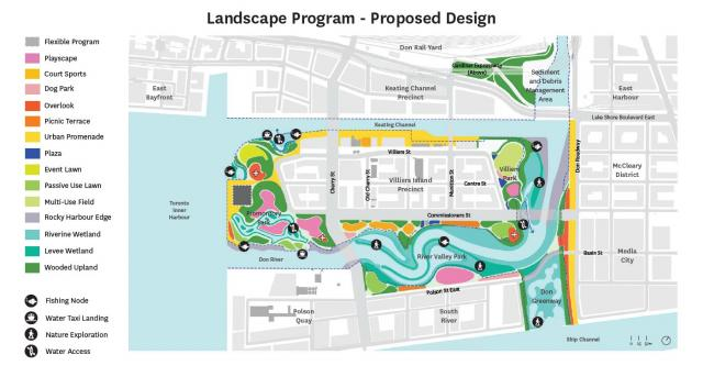 The proposed landscape design for the PLFPEI project has many programs. Image co
