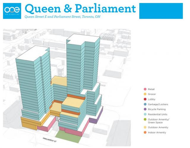 Looking northeast at ONE Properties' massing concept for 351 Queen East