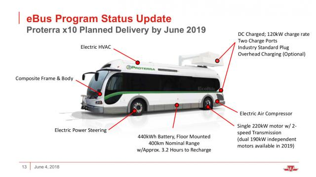 Proterra electric bus features