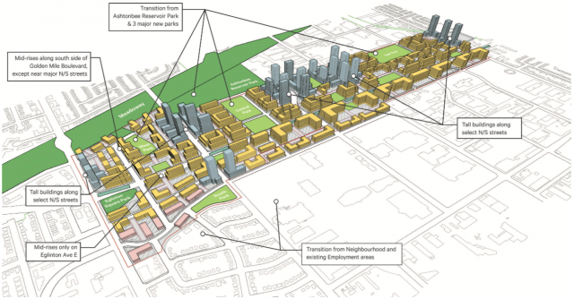 Golden Mile Secondary Plan, SvN Architects + Planners, Toronto