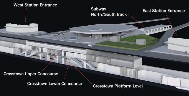 Station complex cross-section showing the various levels at Cedarvale Station