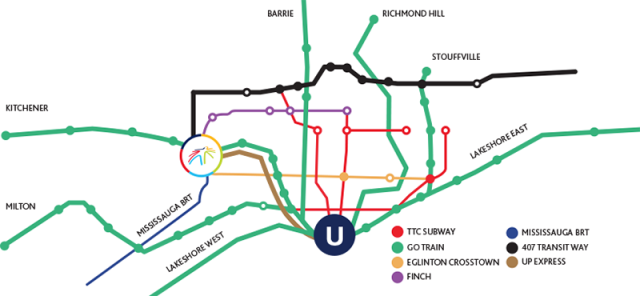 Map illustrating how Pearson could link to LRTs, trains and busways