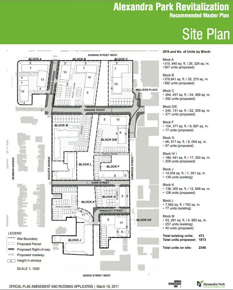 Housing plan samples